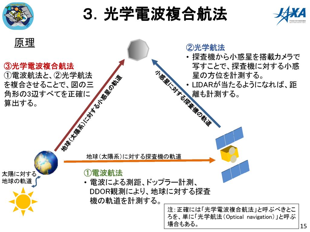f:id:Imamura:20180614121437p:plain