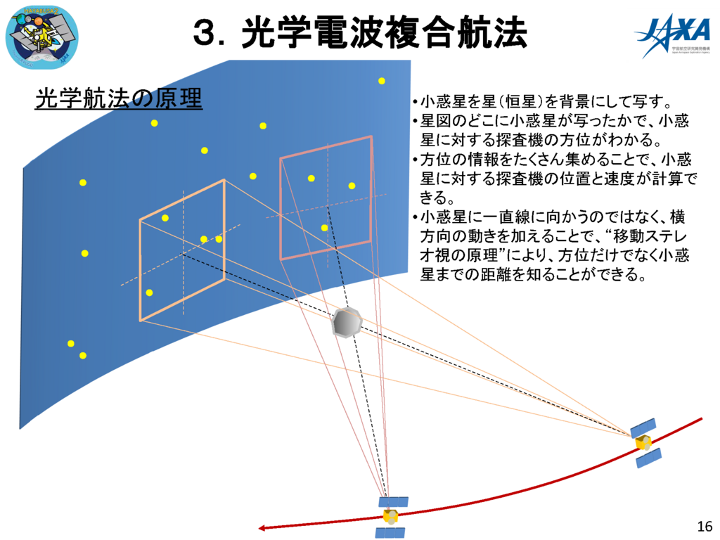 f:id:Imamura:20180614121438p:plain