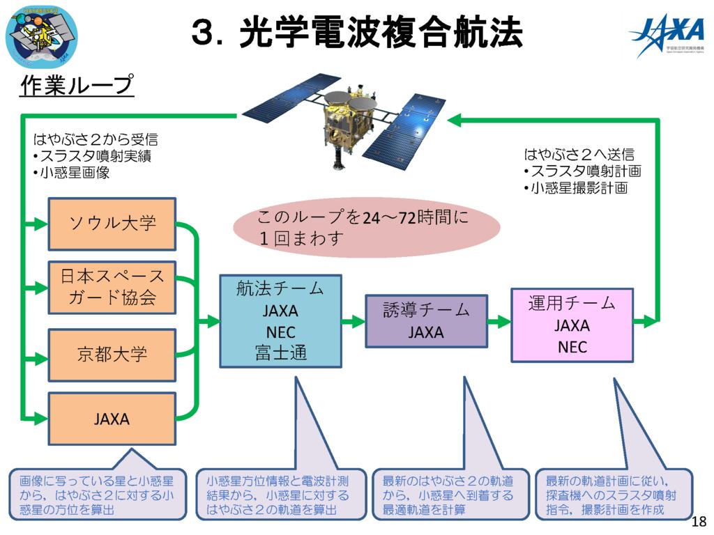f:id:Imamura:20180614121440p:plain