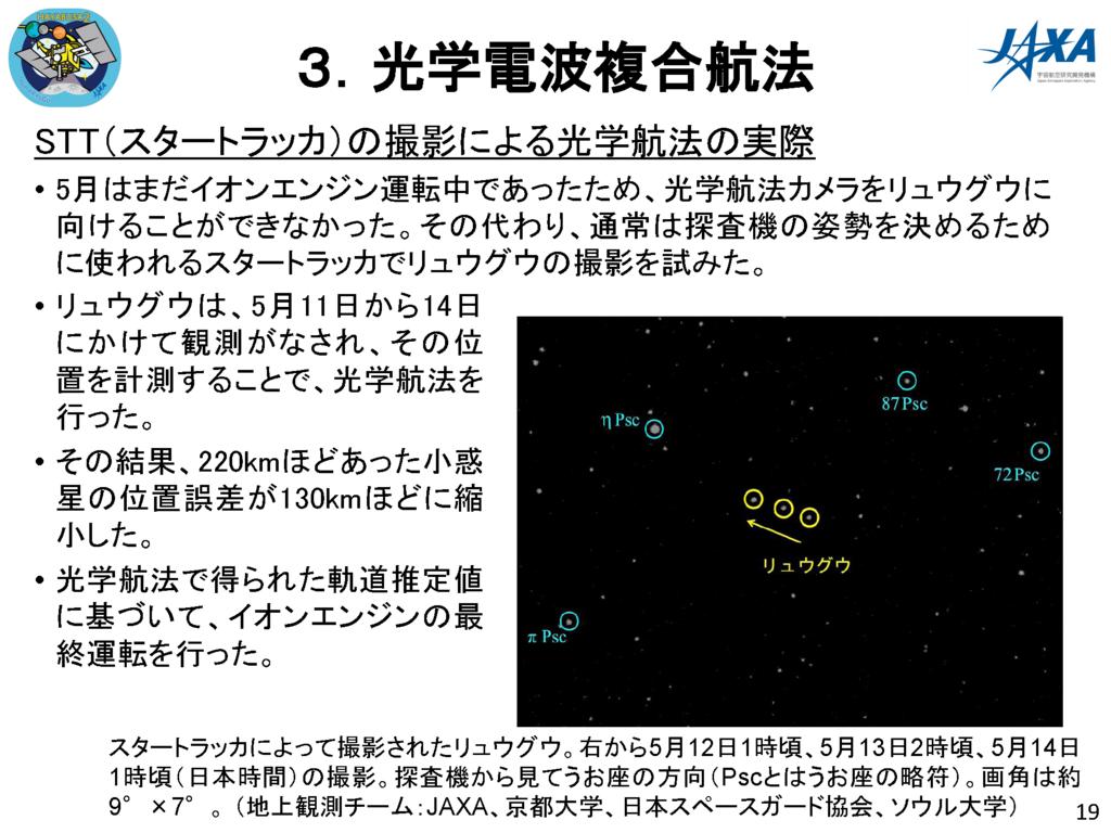 f:id:Imamura:20180614121441p:plain