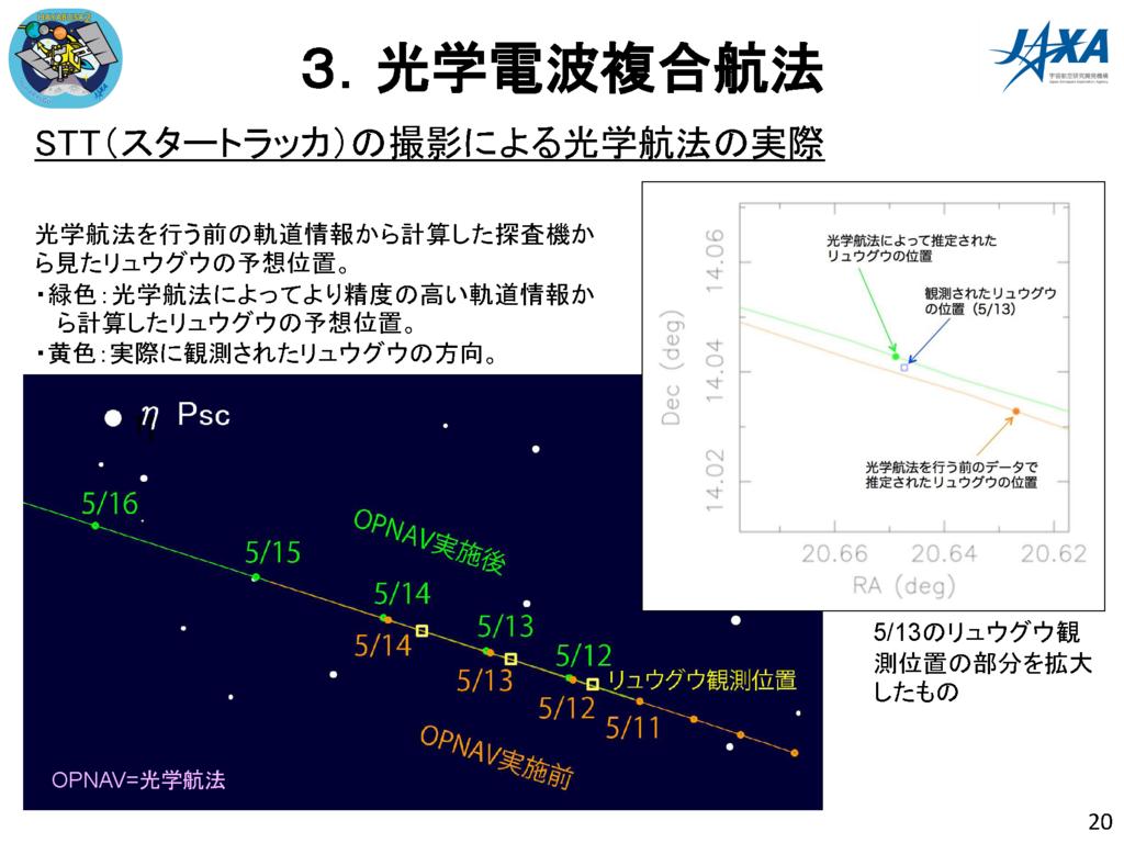 f:id:Imamura:20180614121442p:plain