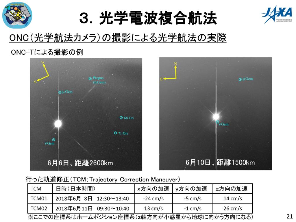 f:id:Imamura:20180614121443p:plain