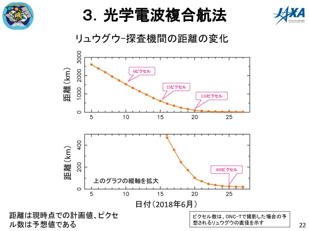 f:id:Imamura:20180614121444p:plain