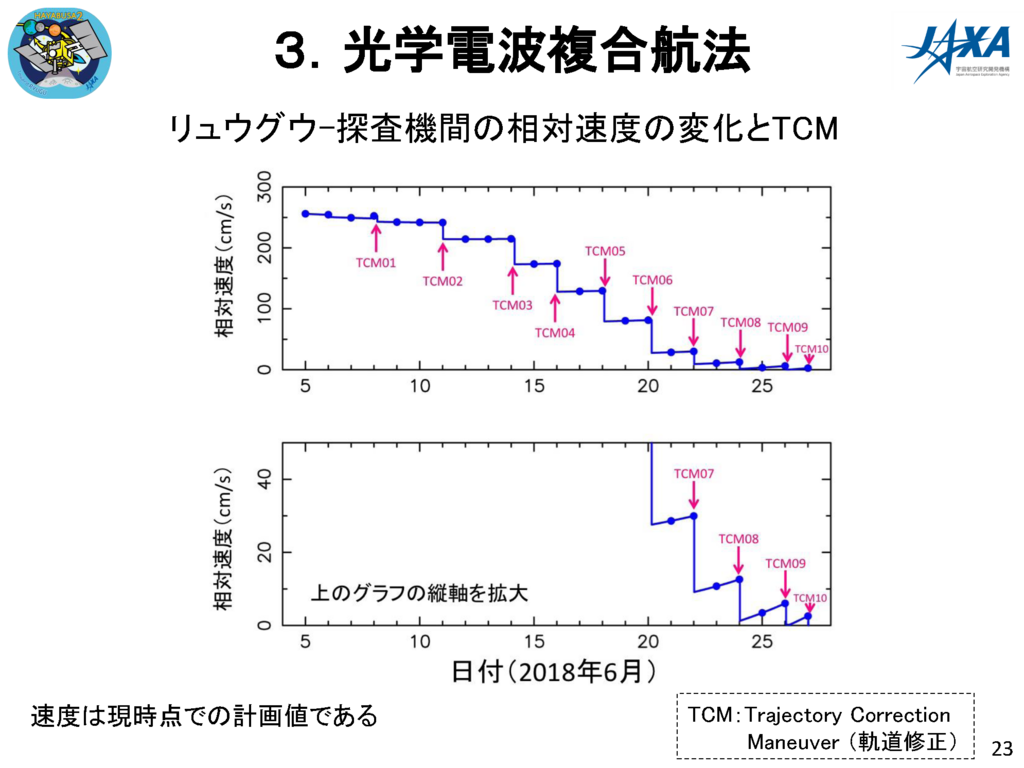 f:id:Imamura:20180614121445p:plain