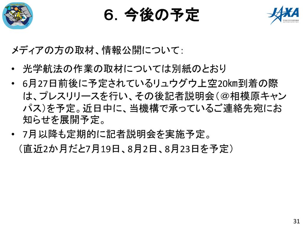 f:id:Imamura:20180614121453p:plain