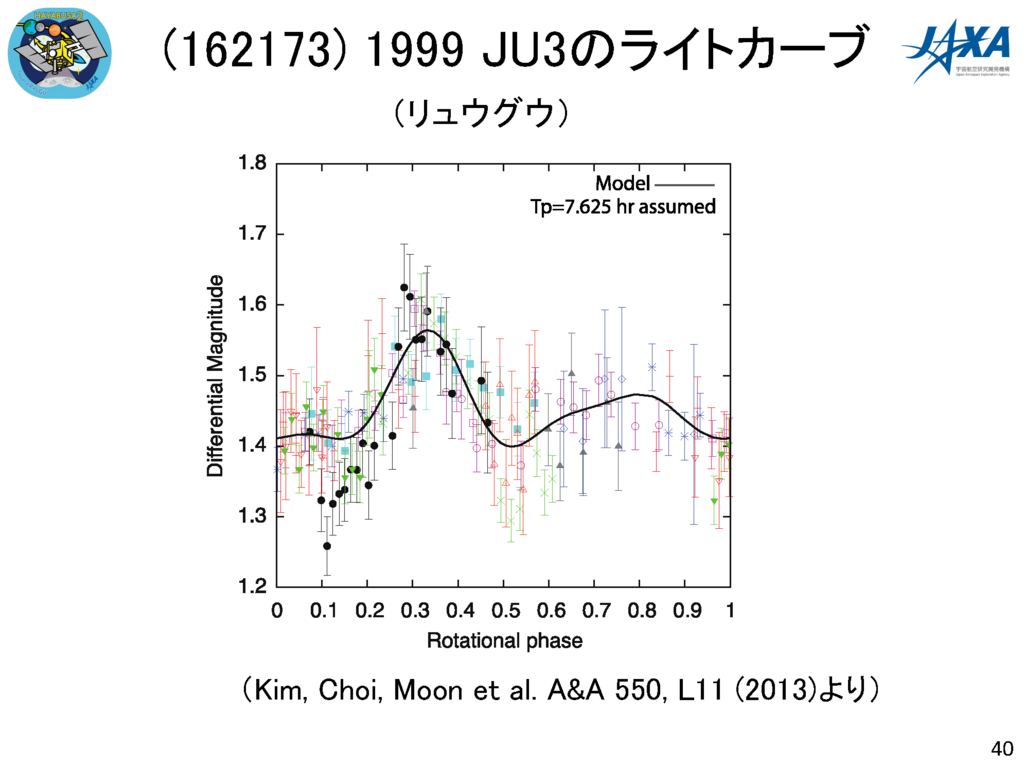 f:id:Imamura:20180614121502p:plain