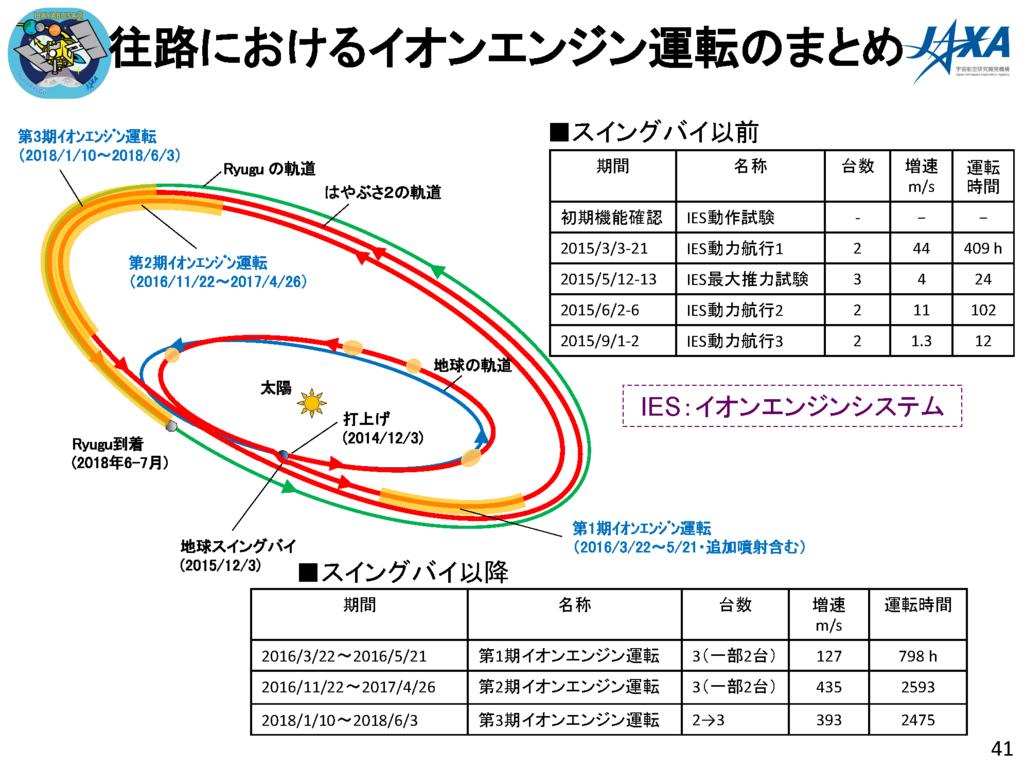 f:id:Imamura:20180614121503p:plain