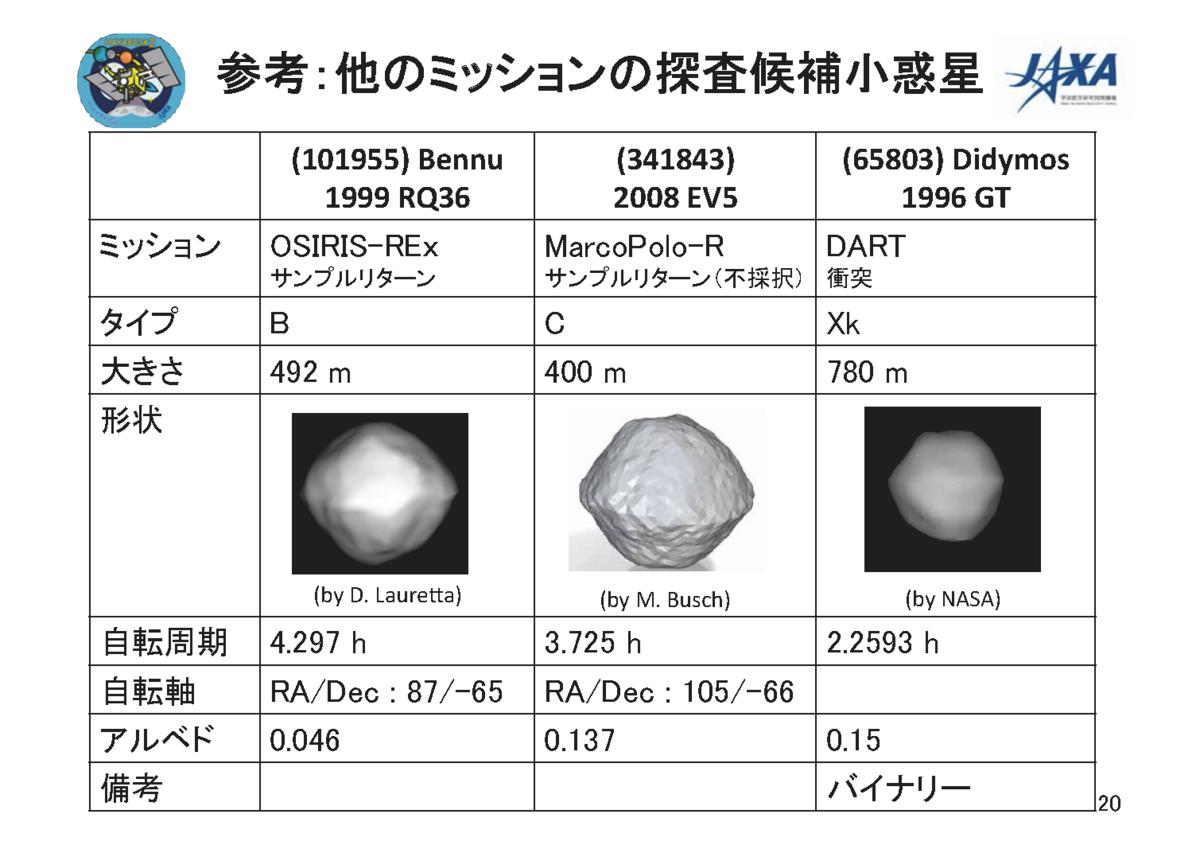 f:id:Imamura:20180621135308p:plain