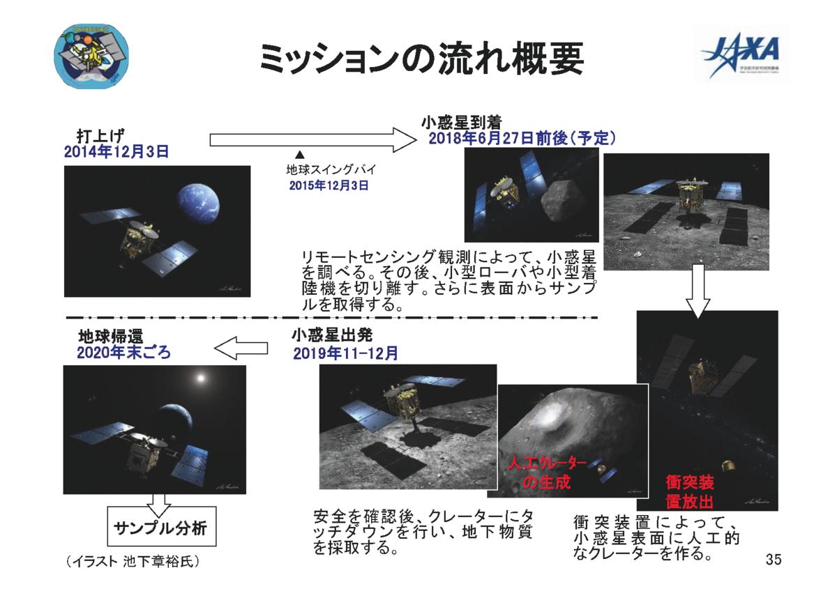 f:id:Imamura:20180621135323p:plain