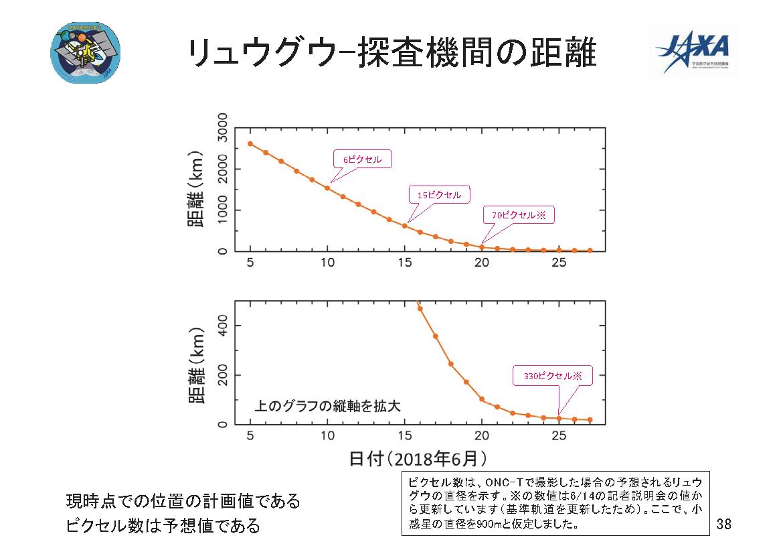 f:id:Imamura:20180621135326p:plain