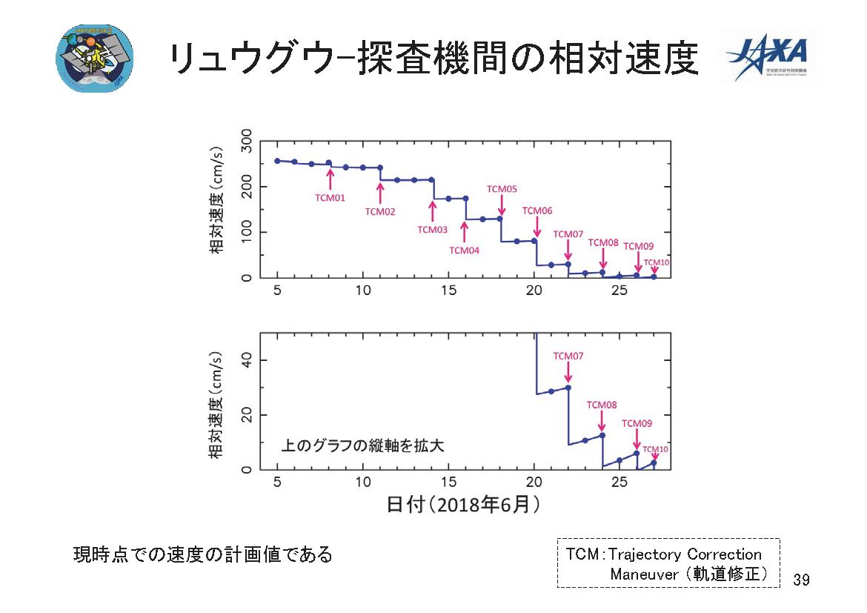 f:id:Imamura:20180621135327p:plain