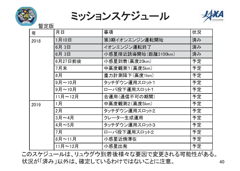 f:id:Imamura:20180621135328p:plain
