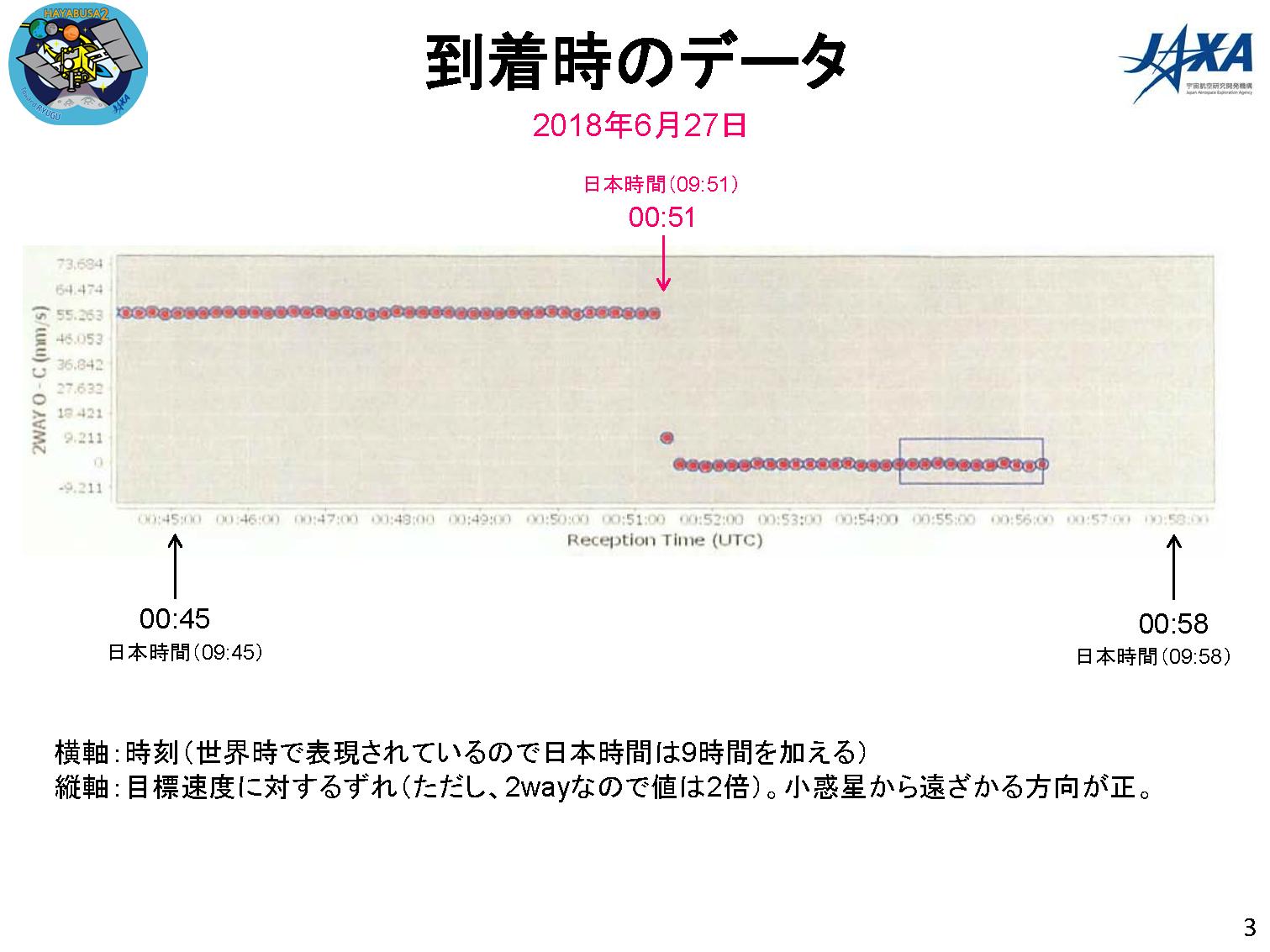 f:id:Imamura:20180627171832p:plain