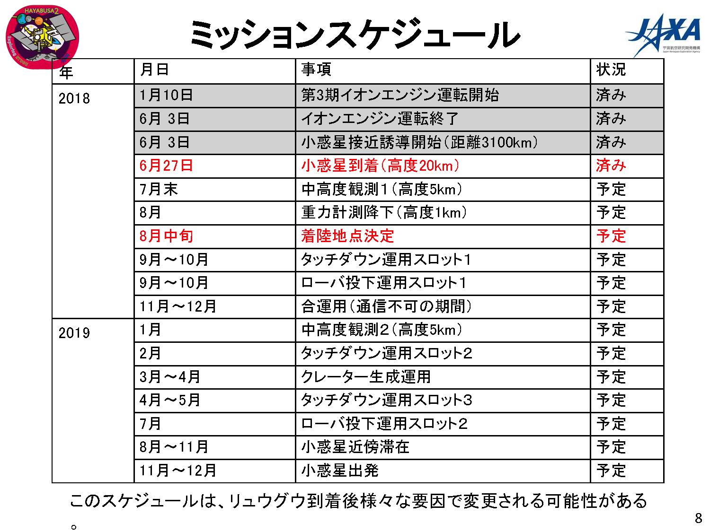 f:id:Imamura:20180627171837p:plain
