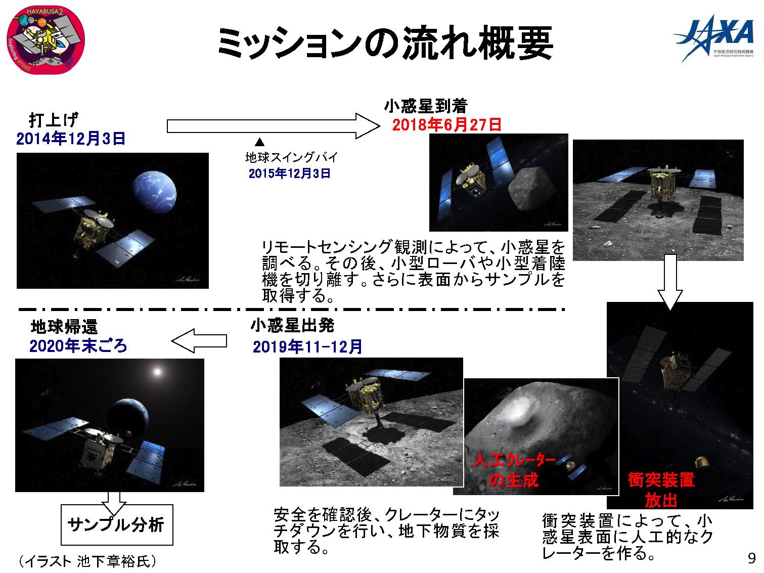 f:id:Imamura:20180627171838p:plain