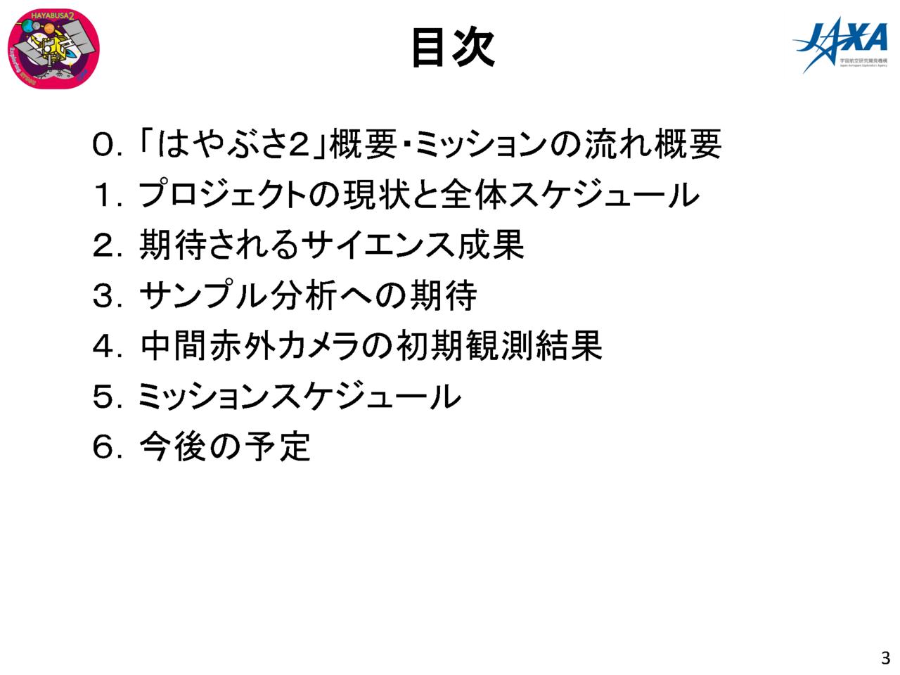 f:id:Imamura:20180719131658p:plain