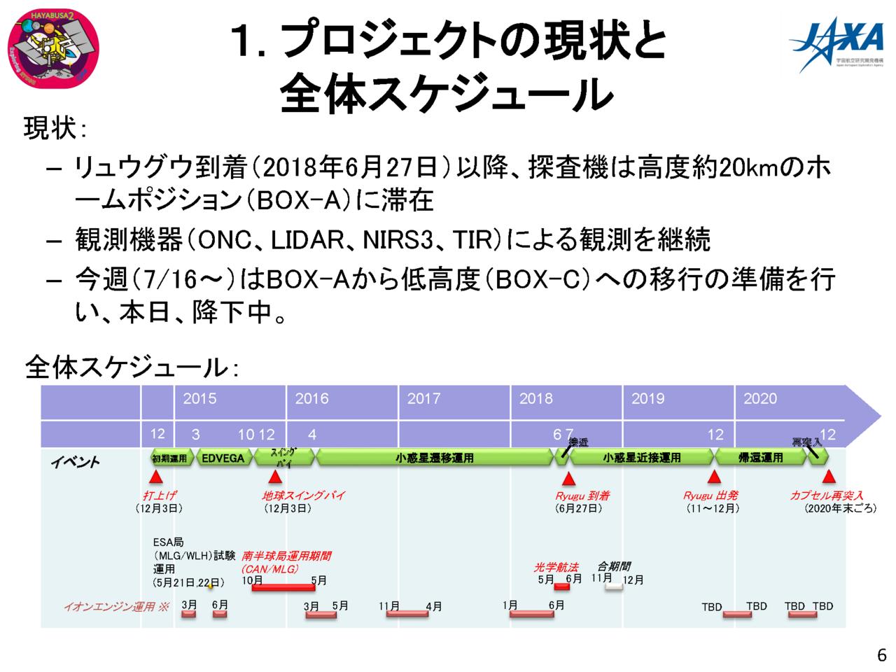 f:id:Imamura:20180719131701p:plain