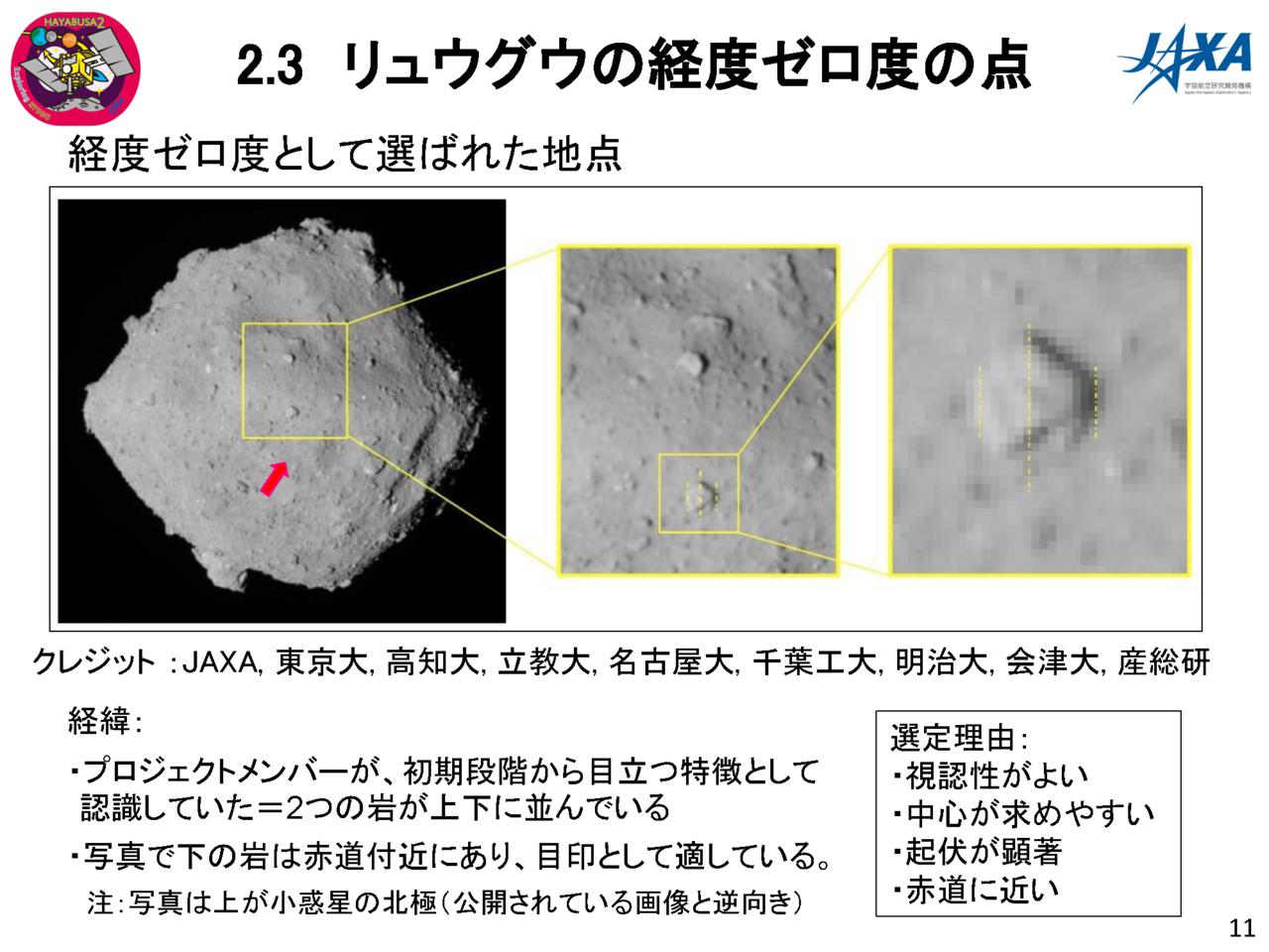 f:id:Imamura:20180719131706p:plain