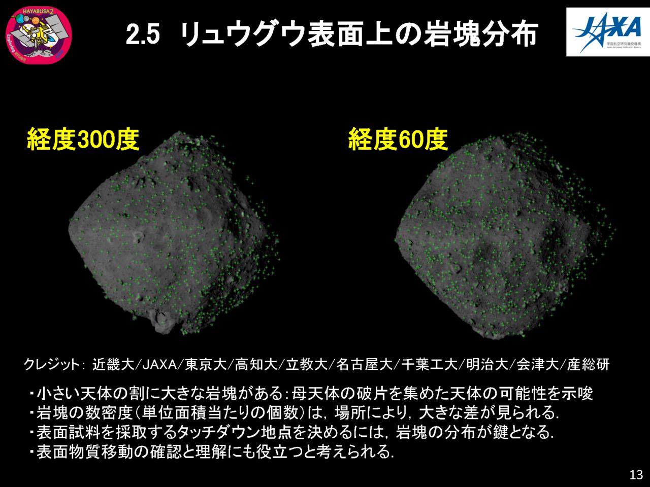 f:id:Imamura:20180719131708p:plain