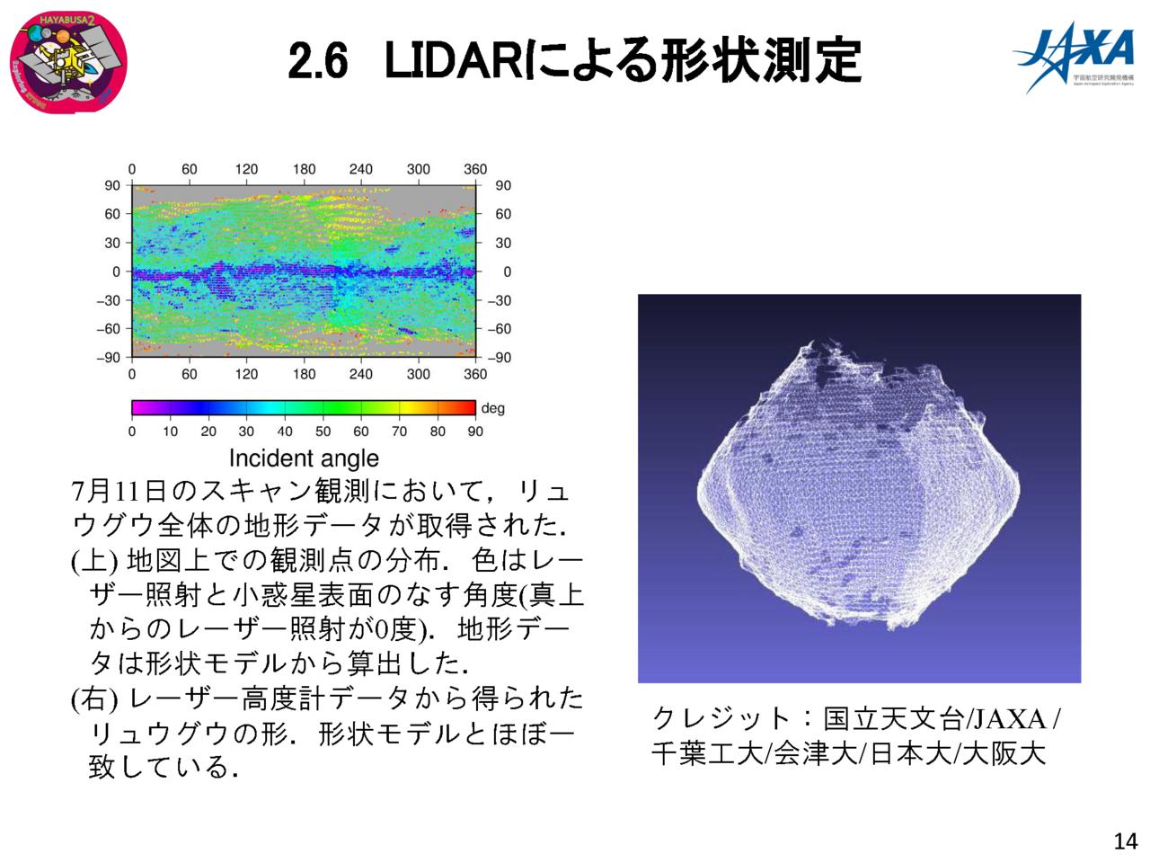 f:id:Imamura:20180719131709p:plain
