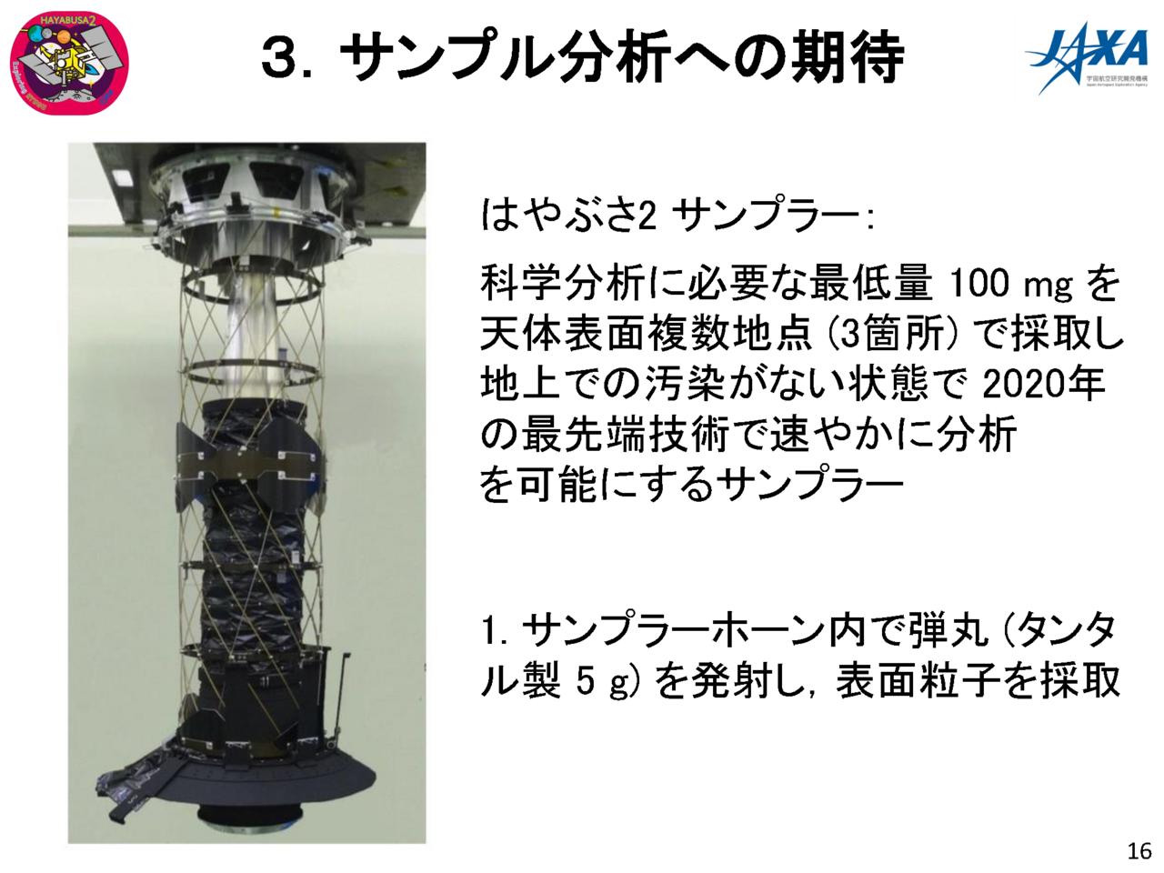 f:id:Imamura:20180719131711p:plain