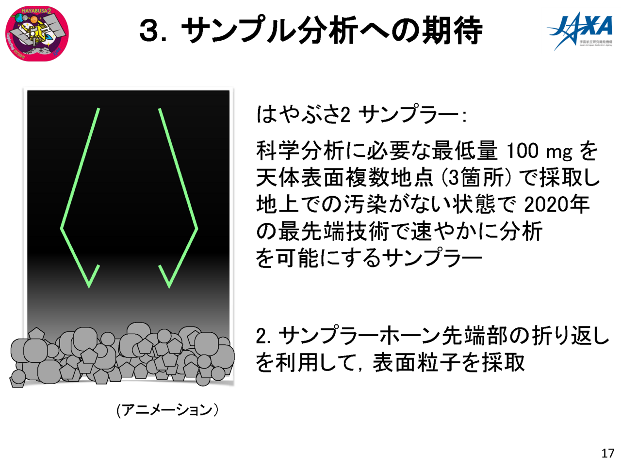 f:id:Imamura:20180719131712p:plain