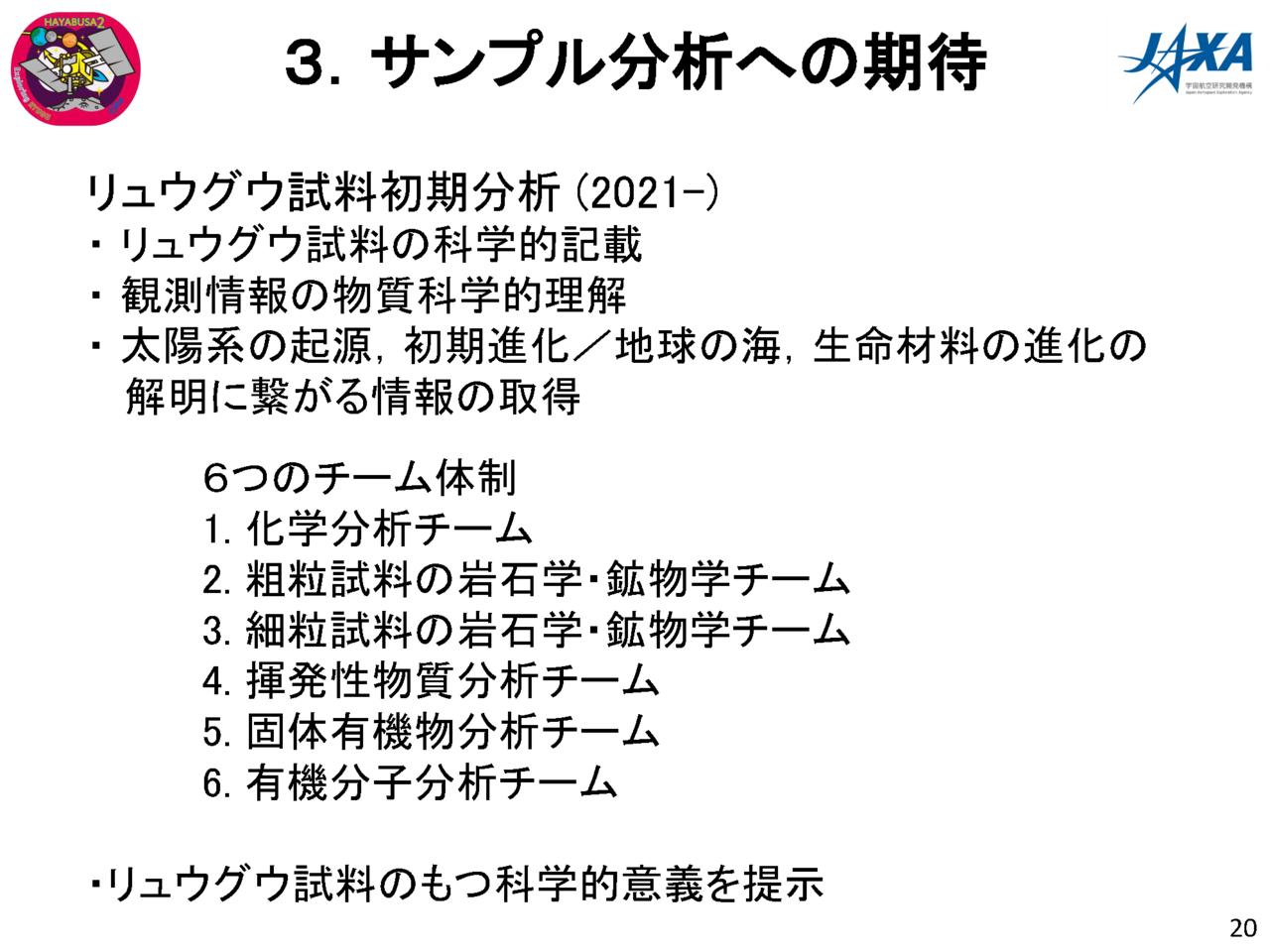 f:id:Imamura:20180719131715p:plain