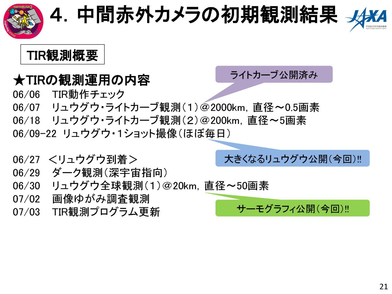 f:id:Imamura:20180719131716p:plain