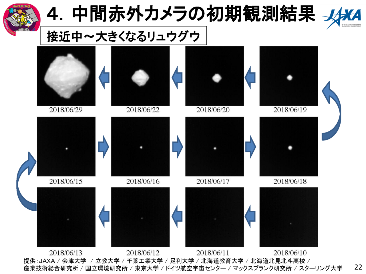 f:id:Imamura:20180719131717p:plain