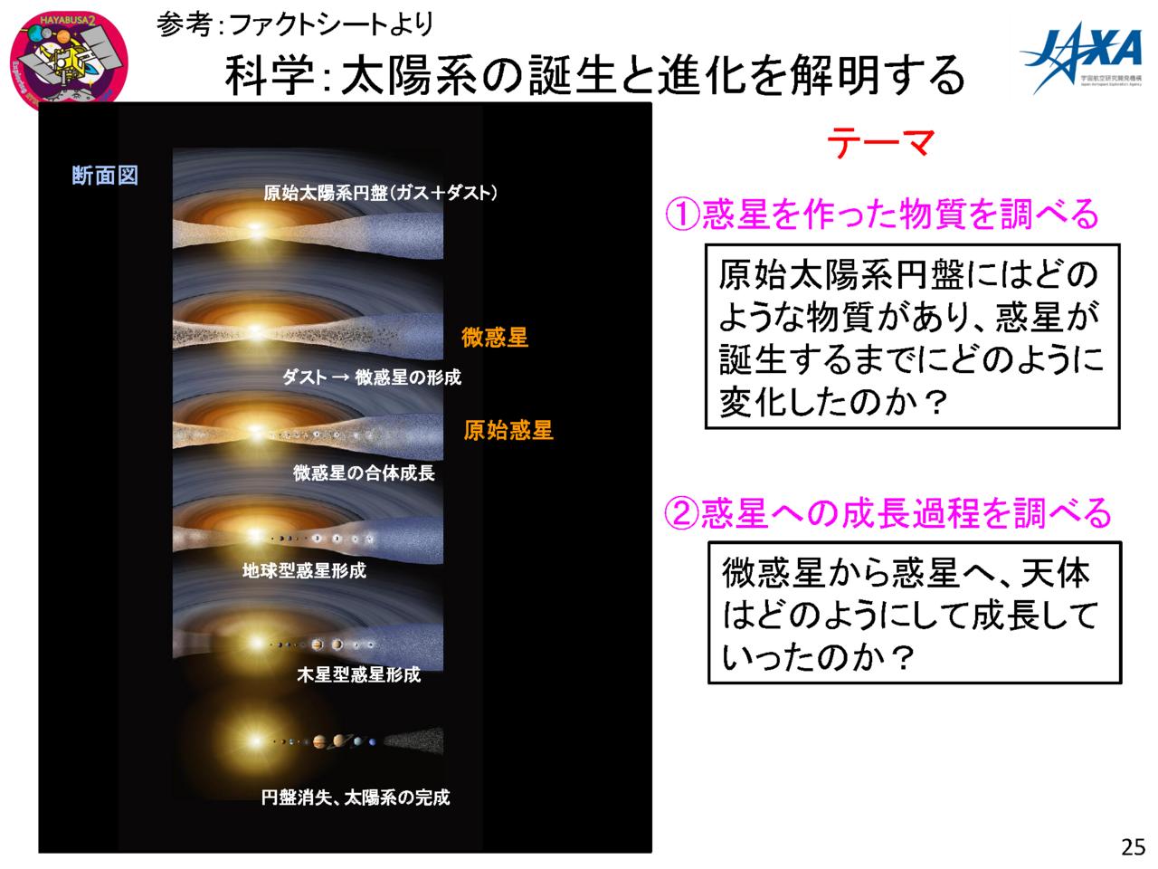 f:id:Imamura:20180719131720p:plain