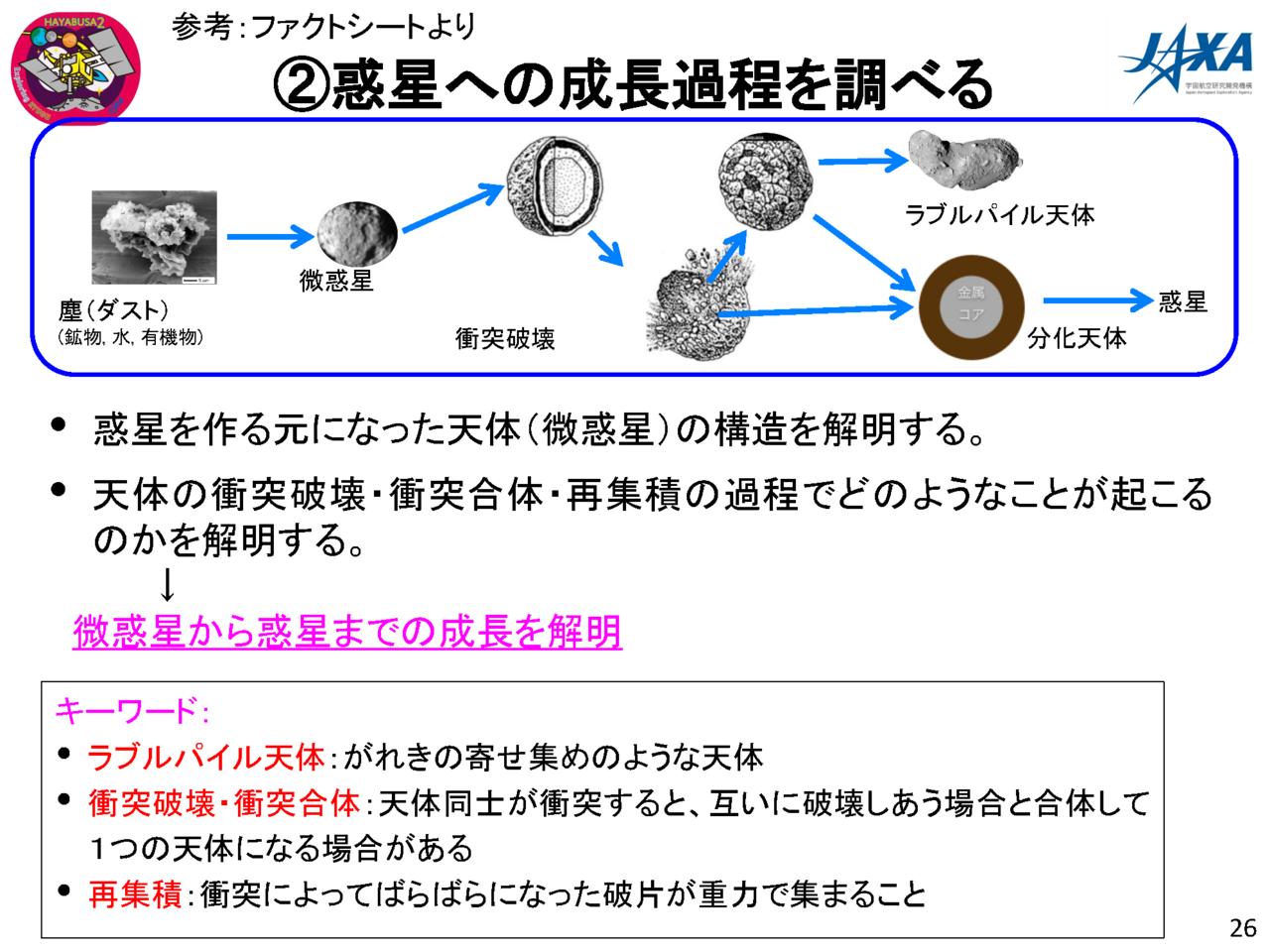 f:id:Imamura:20180719131721p:plain
