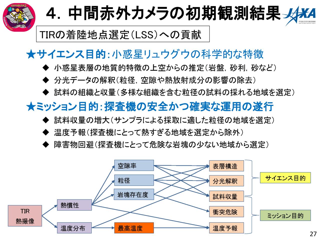 f:id:Imamura:20180719131722p:plain