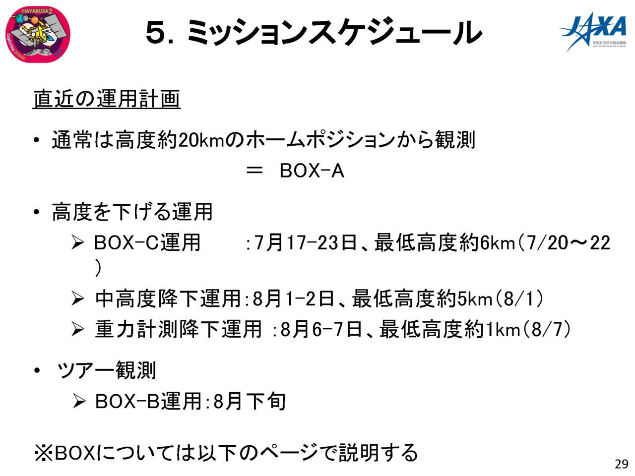 f:id:Imamura:20180719131724p:plain