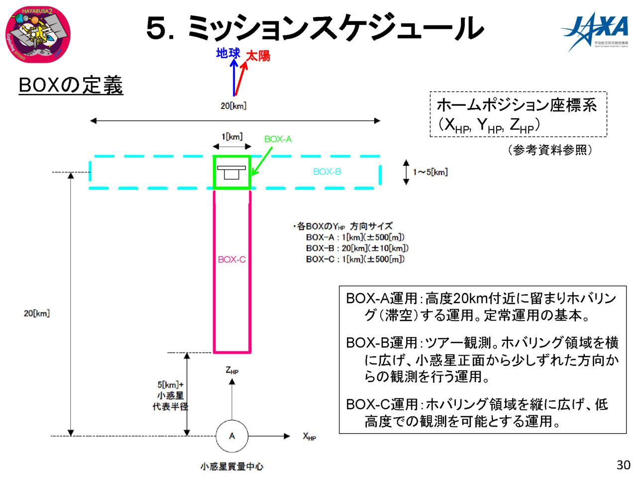f:id:Imamura:20180719131725p:plain
