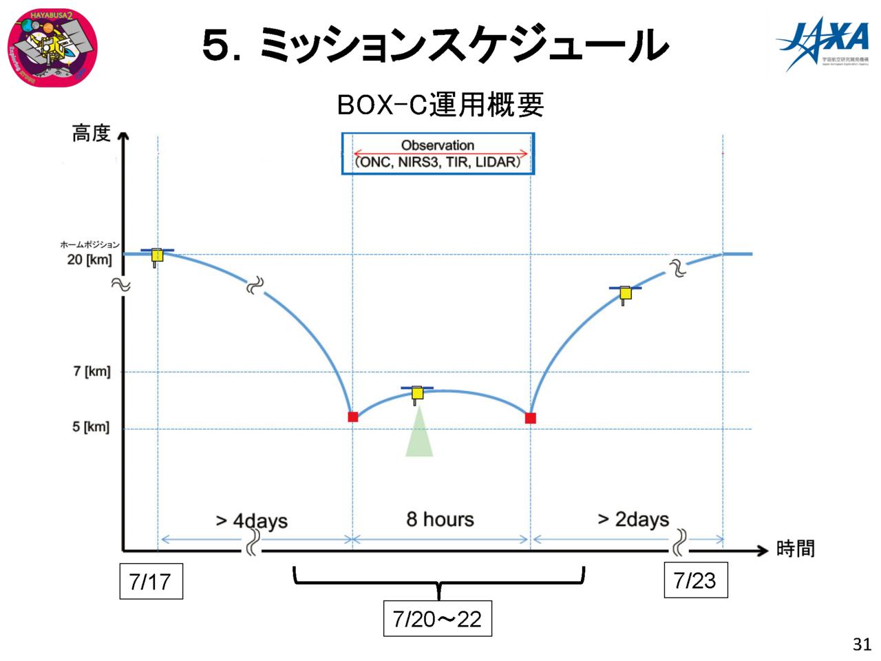 f:id:Imamura:20180719131726p:plain