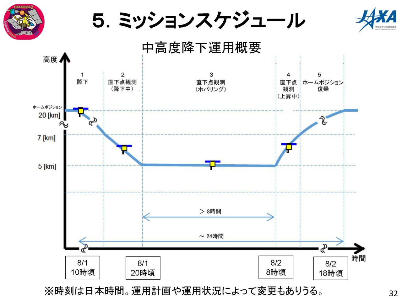 f:id:Imamura:20180719131727p:plain