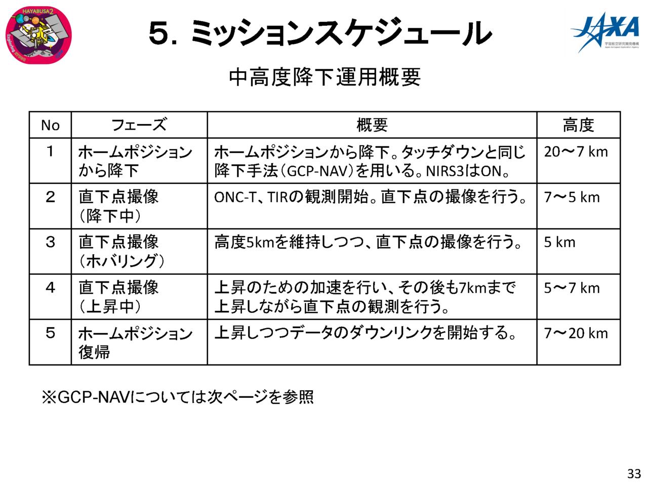 f:id:Imamura:20180719131728p:plain