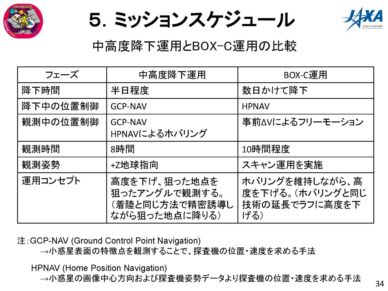 f:id:Imamura:20180719131729p:plain