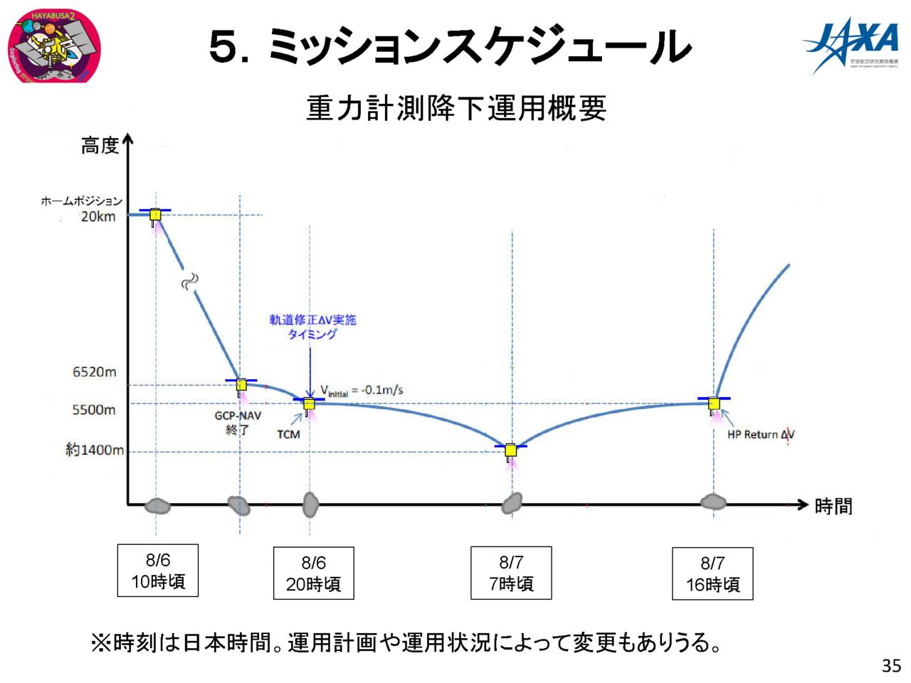 f:id:Imamura:20180719131730p:plain