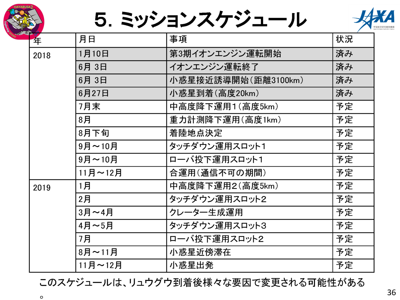 f:id:Imamura:20180719131731p:plain