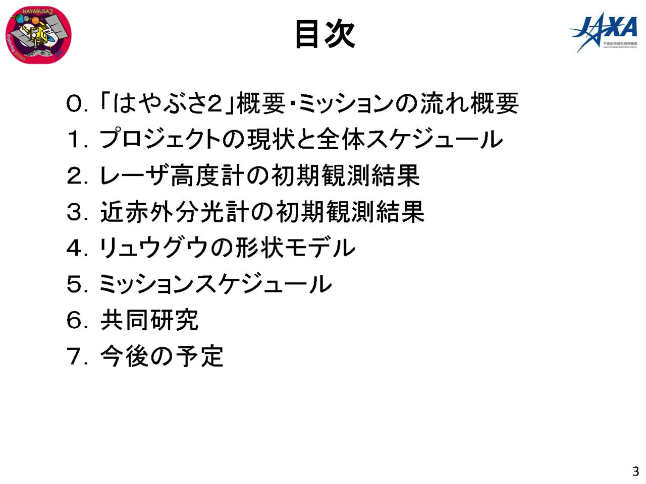 f:id:Imamura:20180802145923p:plain