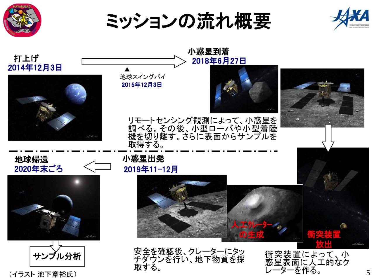 f:id:Imamura:20180802145925p:plain