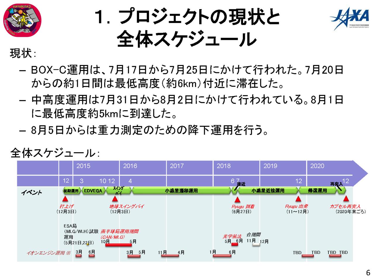 f:id:Imamura:20180802145926p:plain