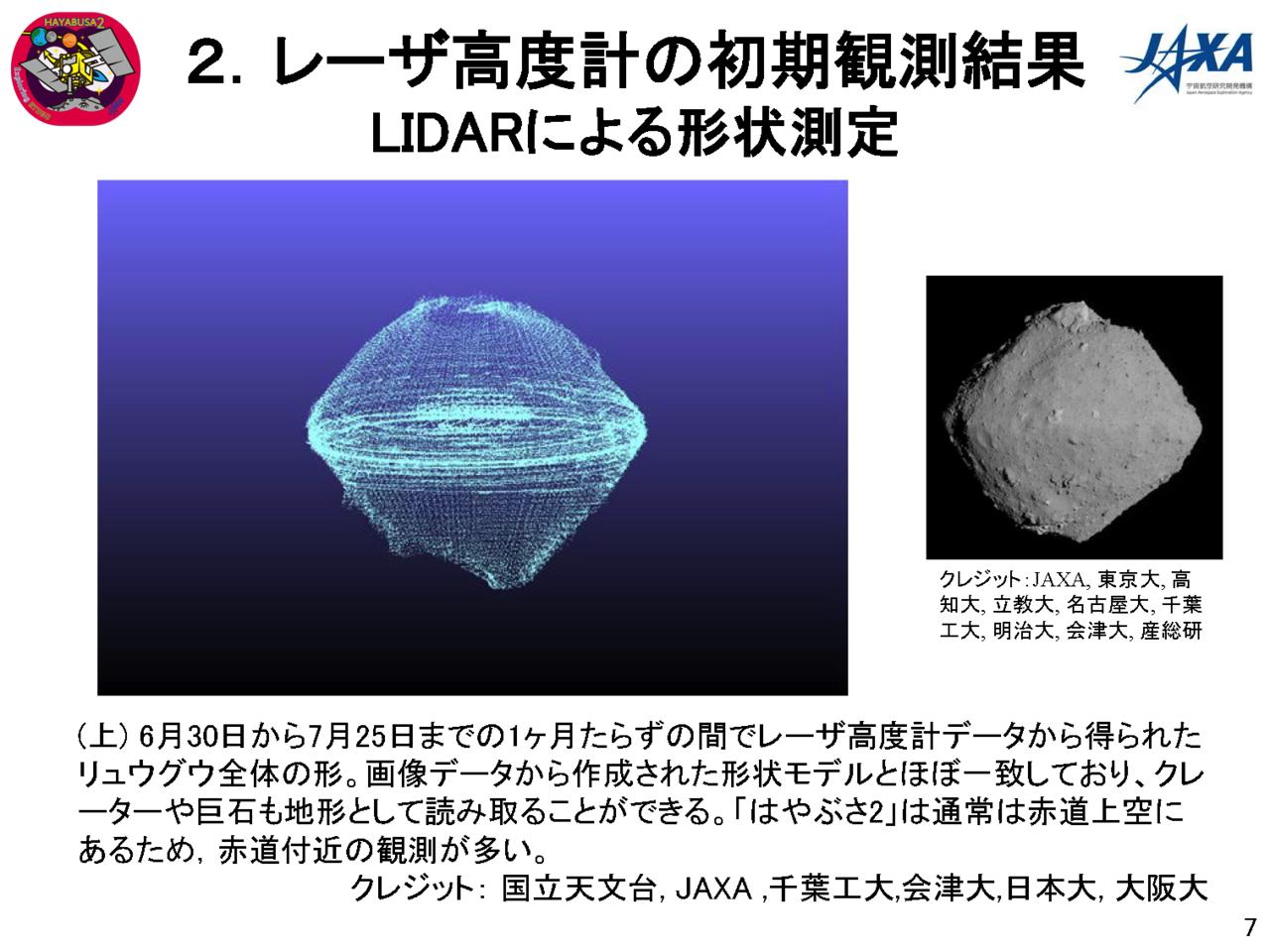 f:id:Imamura:20180802145927p:plain