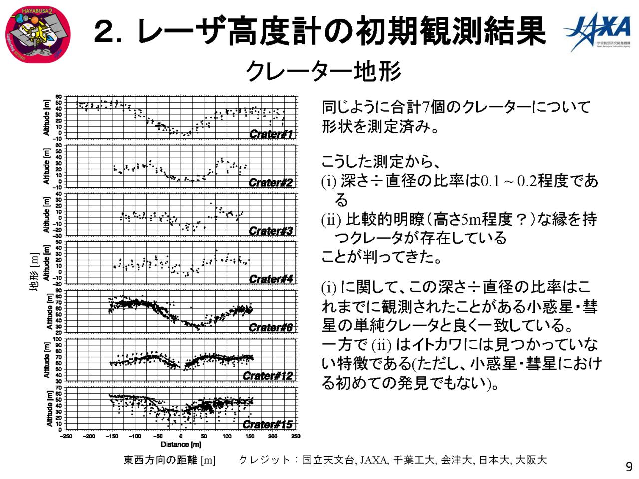 f:id:Imamura:20180802145929p:plain