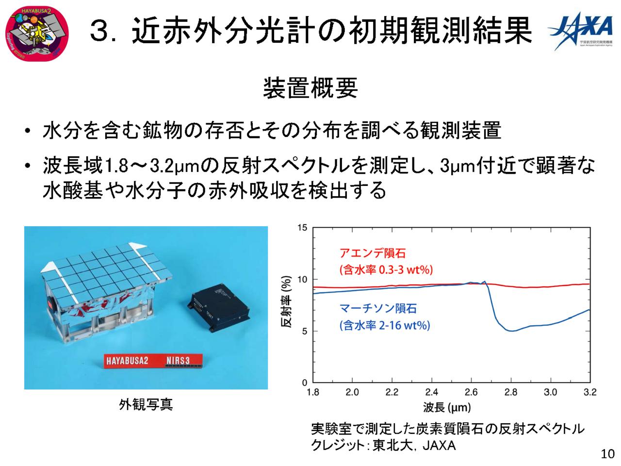 f:id:Imamura:20180802145930p:plain