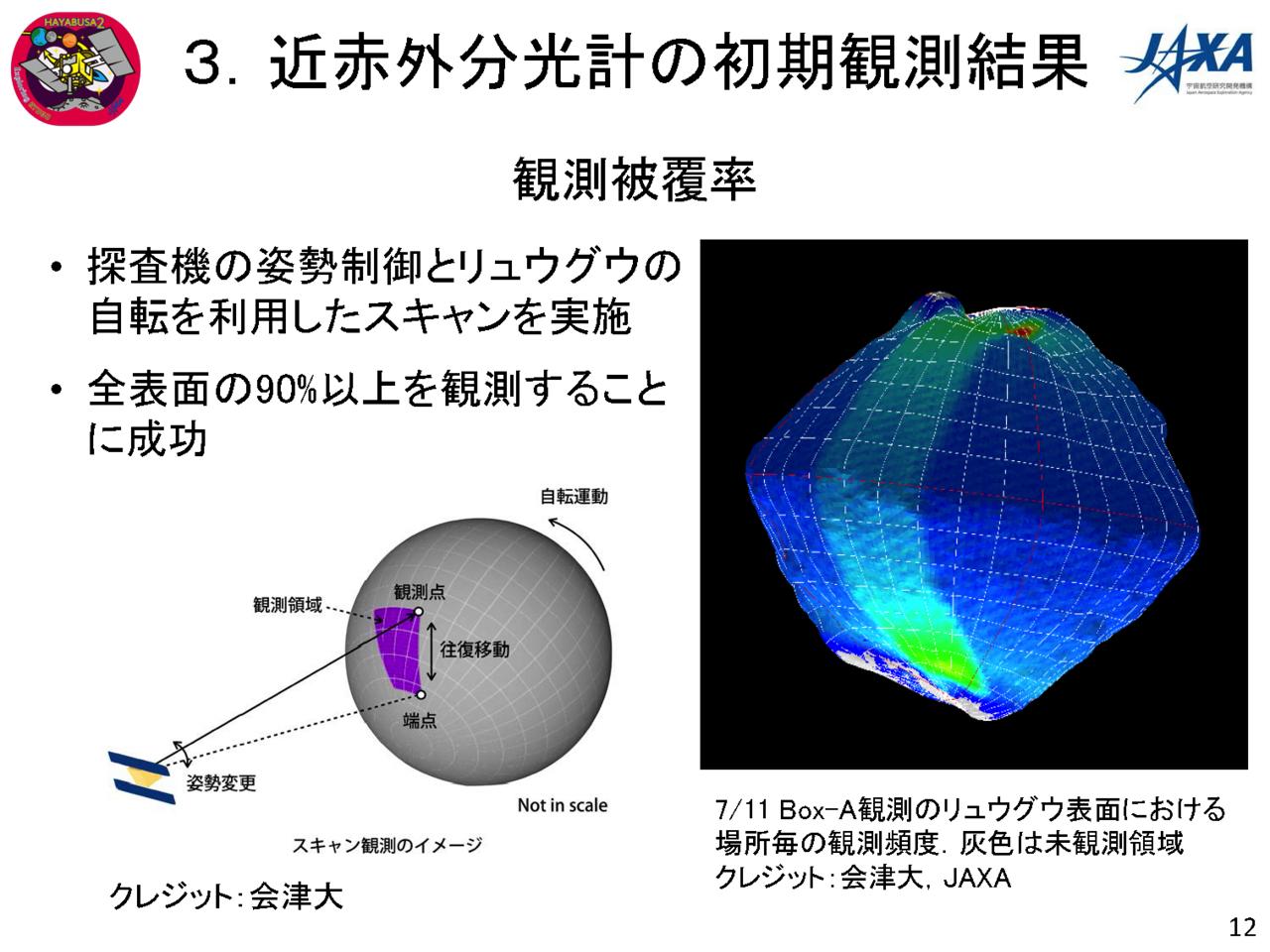 f:id:Imamura:20180802145932p:plain