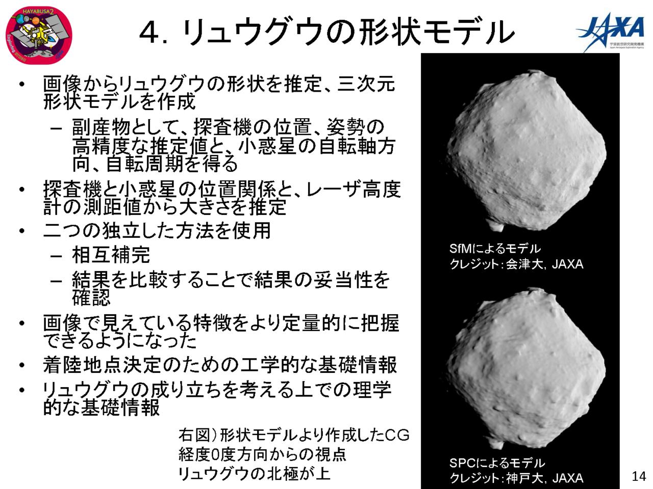 f:id:Imamura:20180802145934p:plain