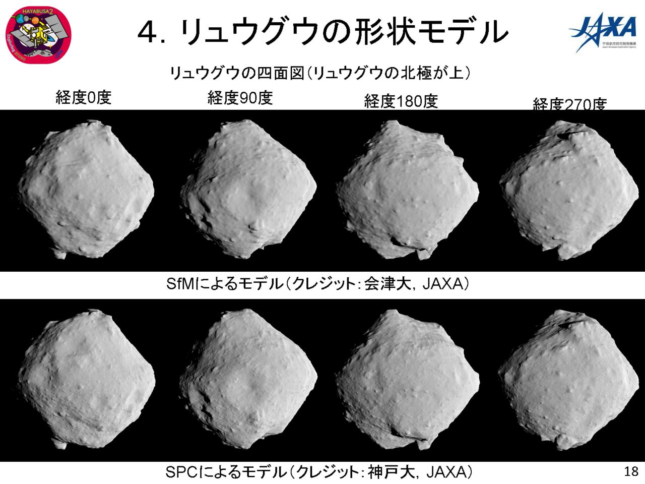 f:id:Imamura:20180802145938p:plain