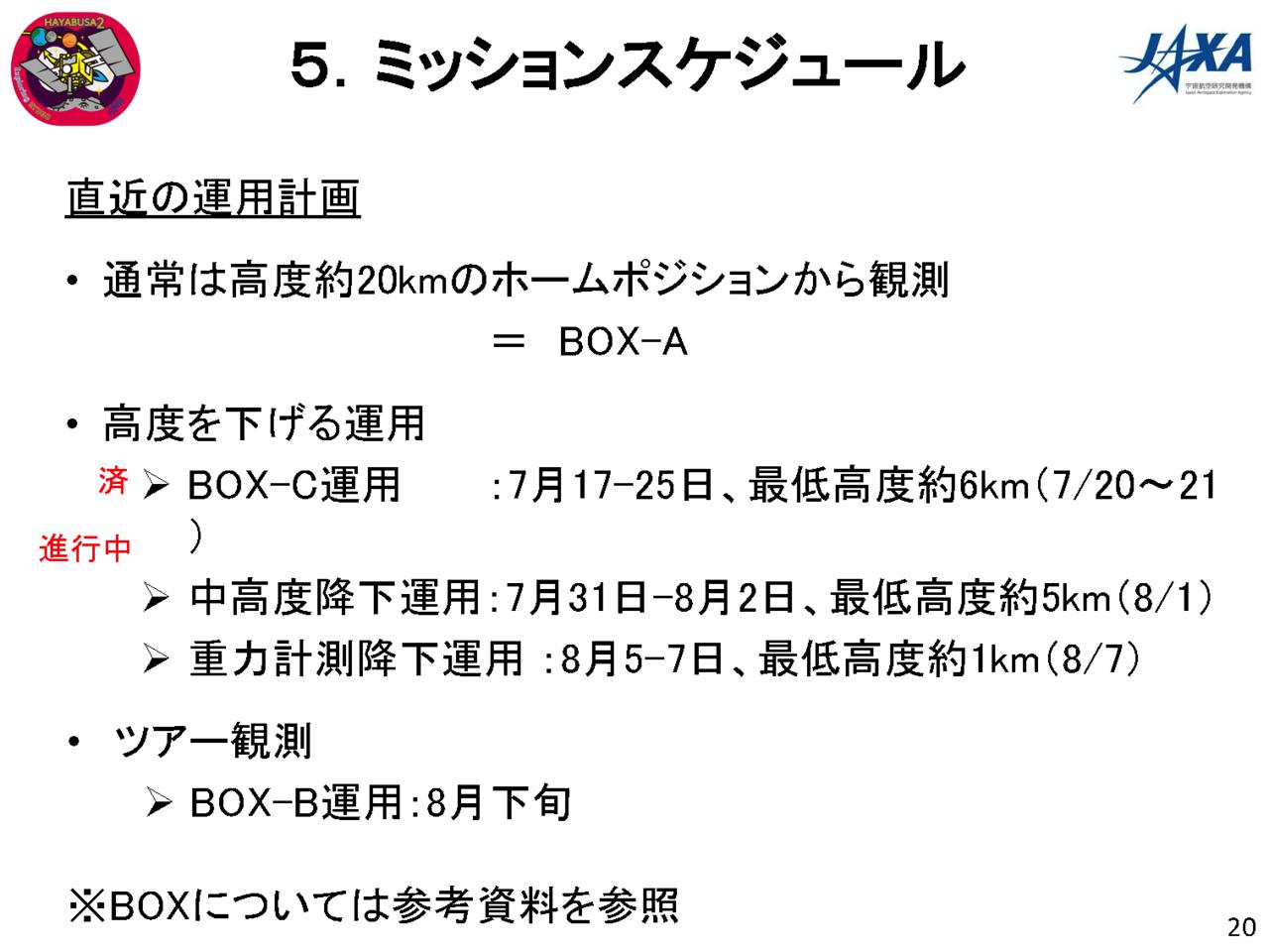 f:id:Imamura:20180802145940p:plain